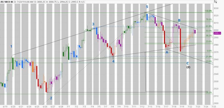 chart1002