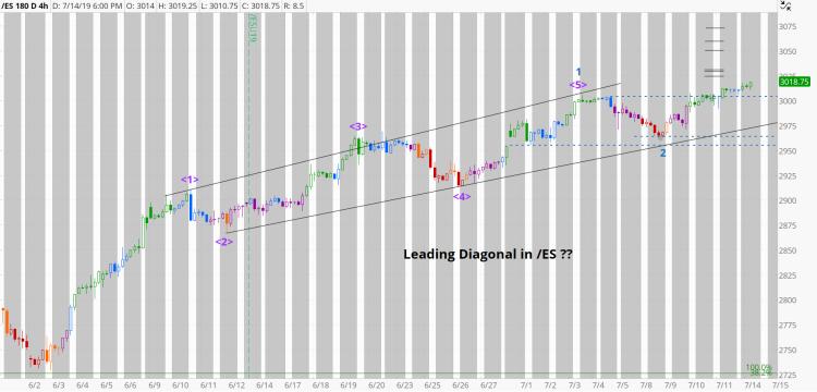chart947