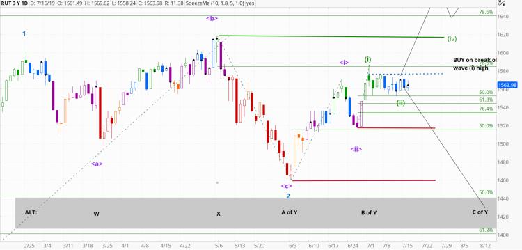 chart966