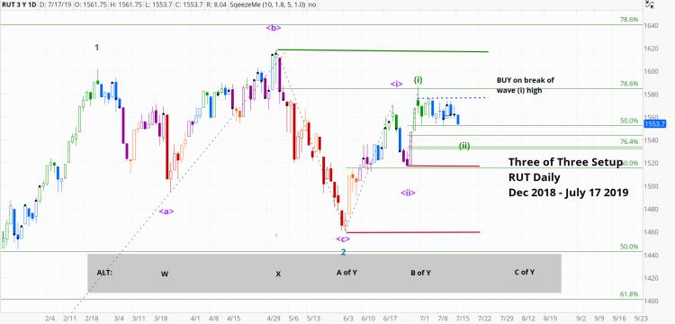 chart967