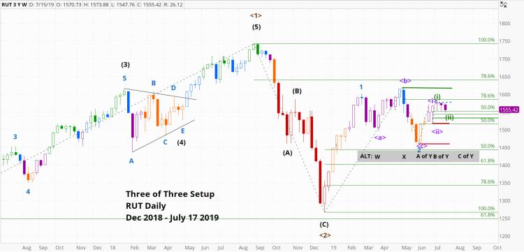 chart970