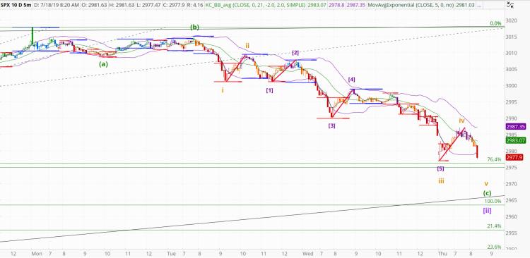 chart978
