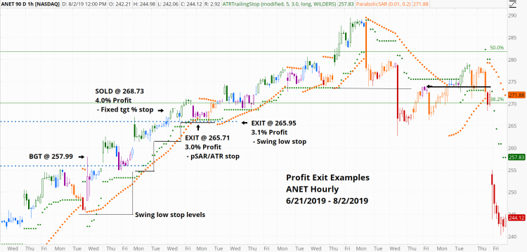 ANET_pfts_hr