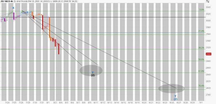 chart1036