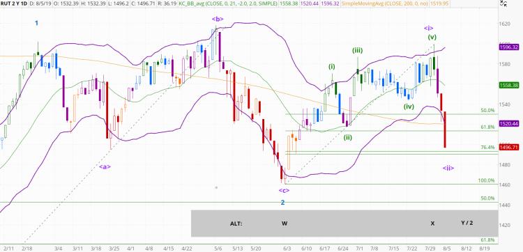 chart1037