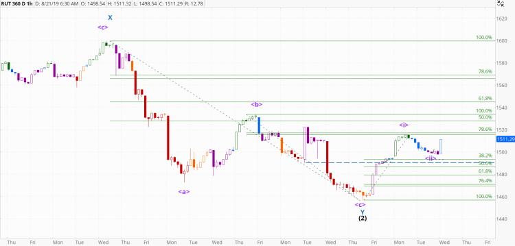 chart1097