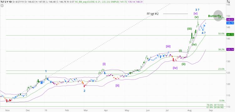 chart1106