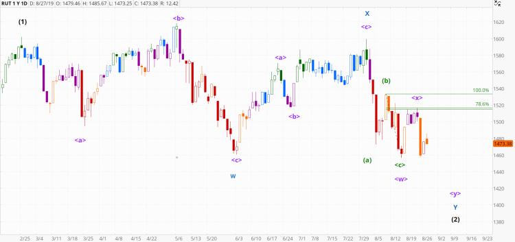 chart1107
