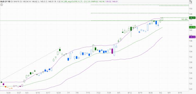 chart1127