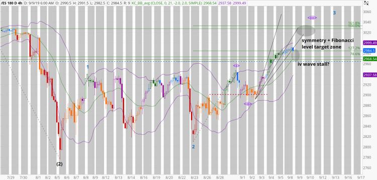 chart1135