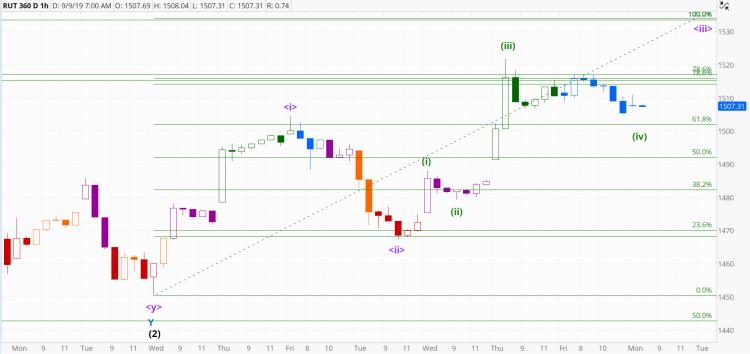 chart1136
