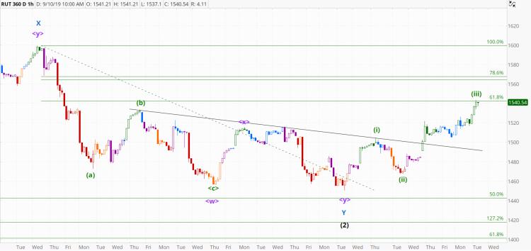 chart1139