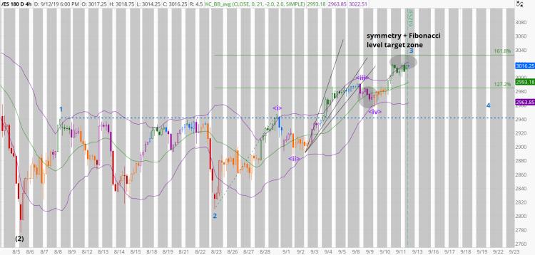 chart1145