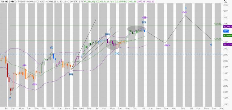 chart1146
