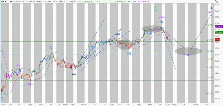 chart1147