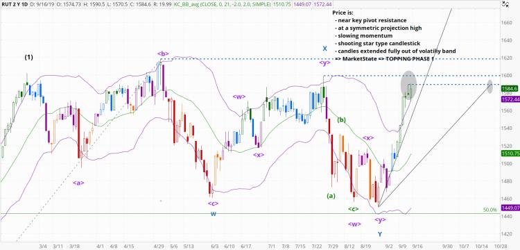 chart1149