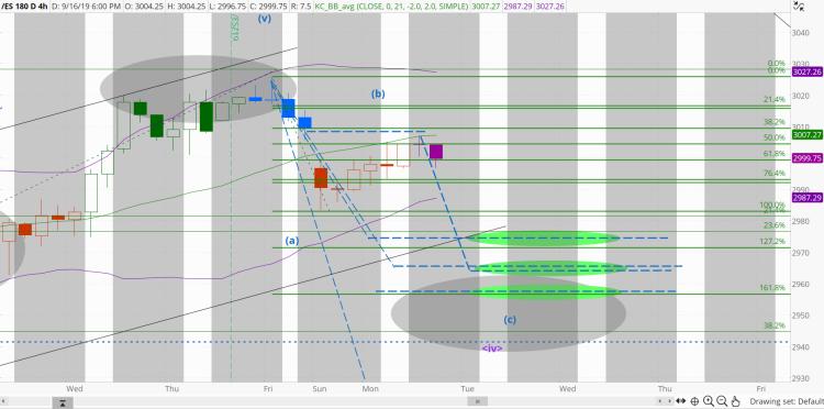 chart1151