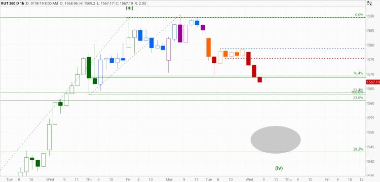 chart1153