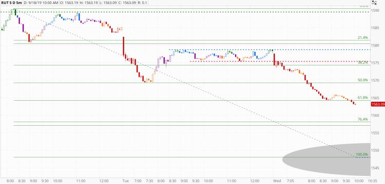 chart1154