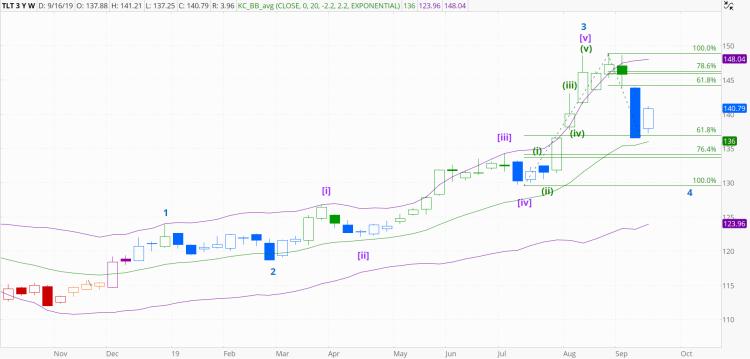 chart1156