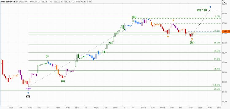 chart1160
