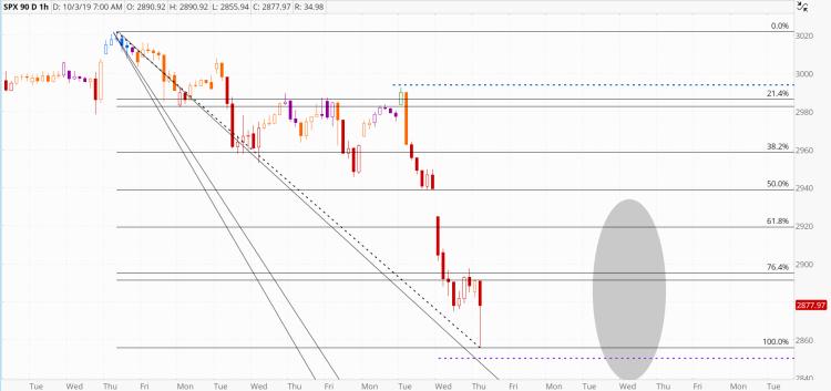 chart1189