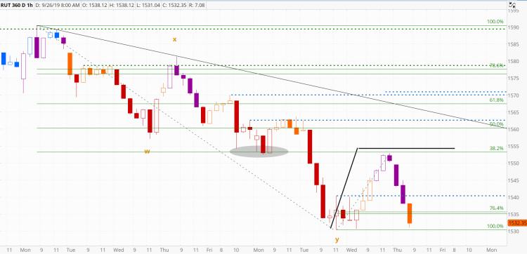 chart1167
