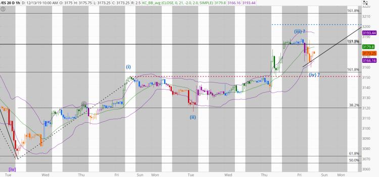 chart1301