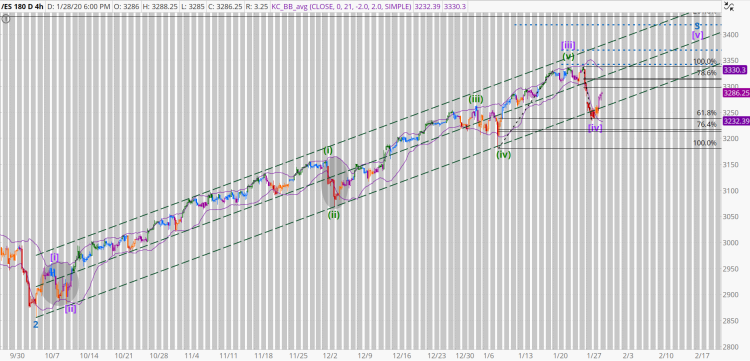 chart1394