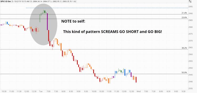 chart1187