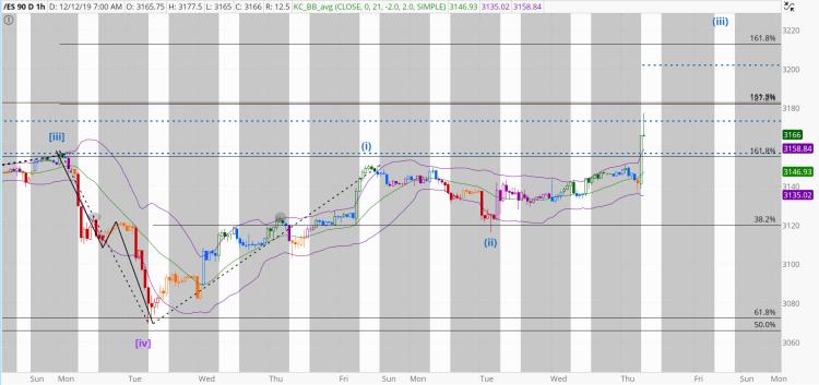 chart1297