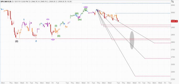 chart1179