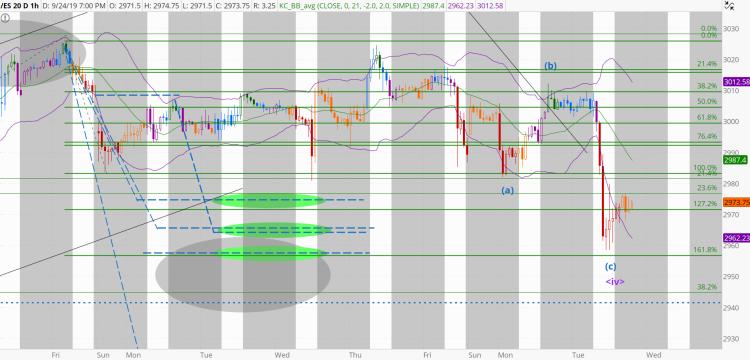 chart1162
