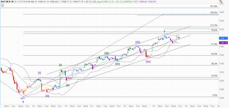 chart1232