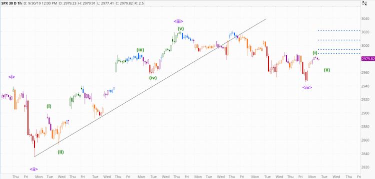 chart1174