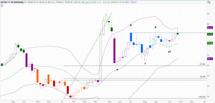 chart1225