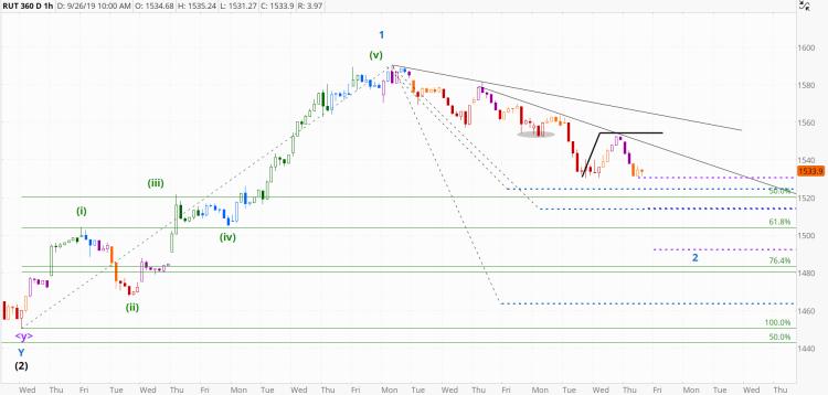chart1169