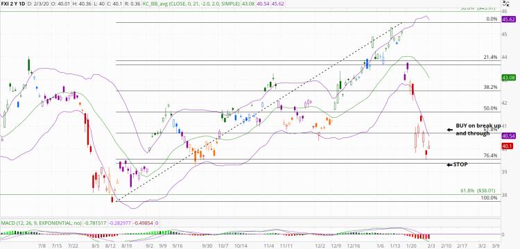 chart1396