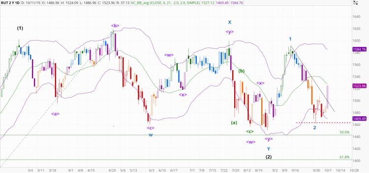 chart1197